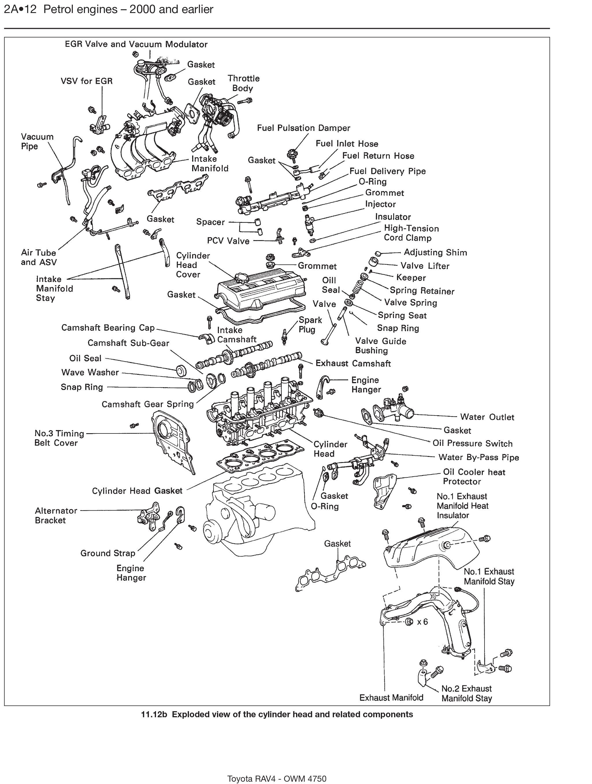 diagram] 98 toyota rav4 manual transmission diagram full version hd quality  transmission diagram - ladderdiagram.vinciconmareblu.it  diagram database